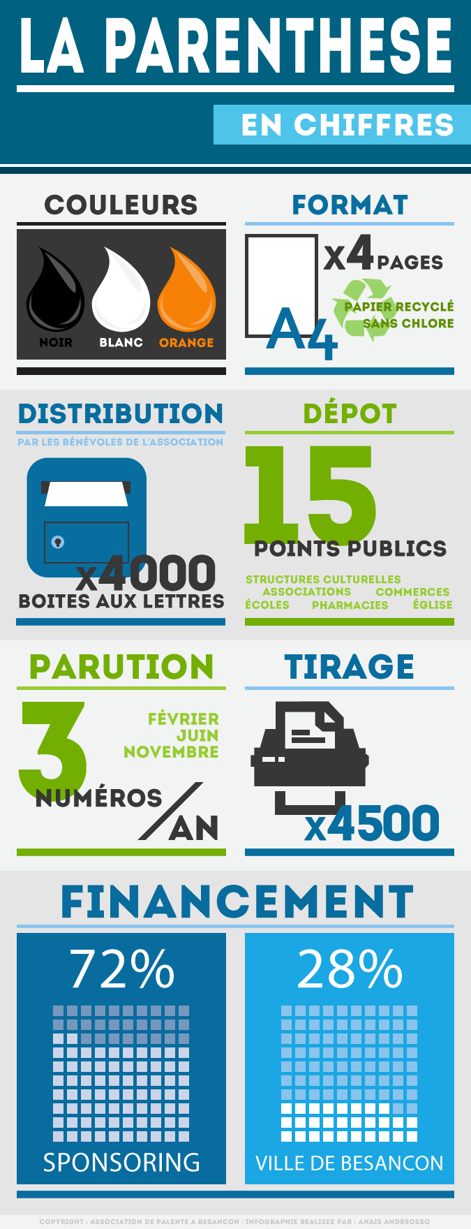 parenthese_infographie
